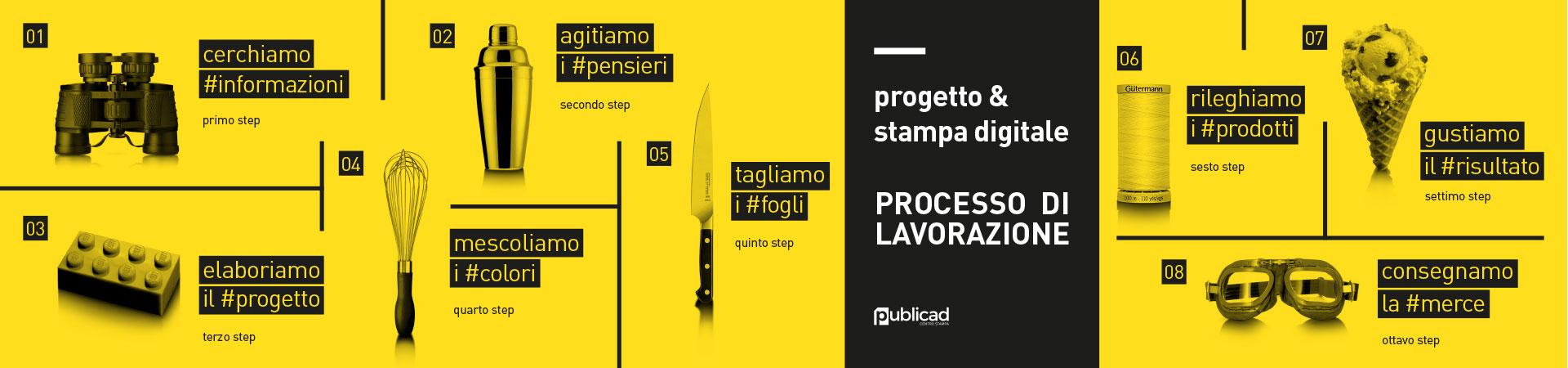 slide processo creativo